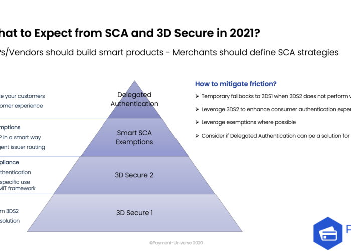 PSD2 SCA and 3D Secure 2: What to expect in 2021?