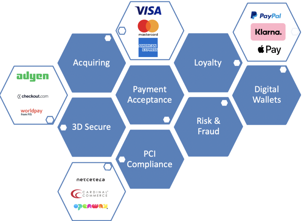 Consulting for Payment Service providers